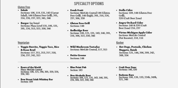 Updated Specialty Concession Options